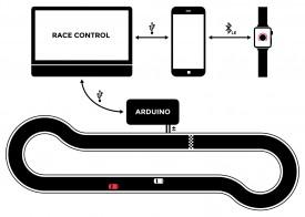 Race Control 21Torr